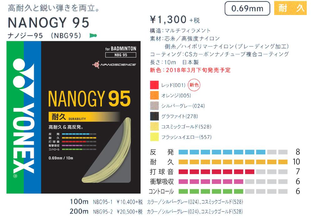 ナノジー95